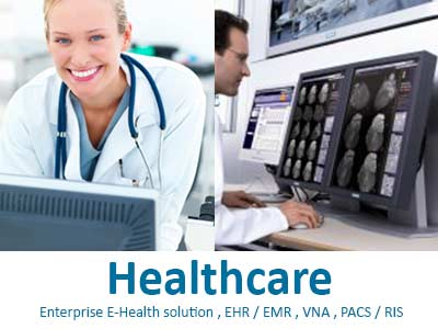 MILLENSYS Healthcare Applications